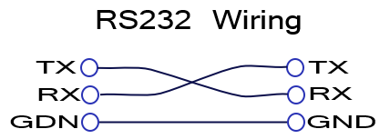 Wiring Diagram For Rs232 To Rs 232 - All Diagram Schematics